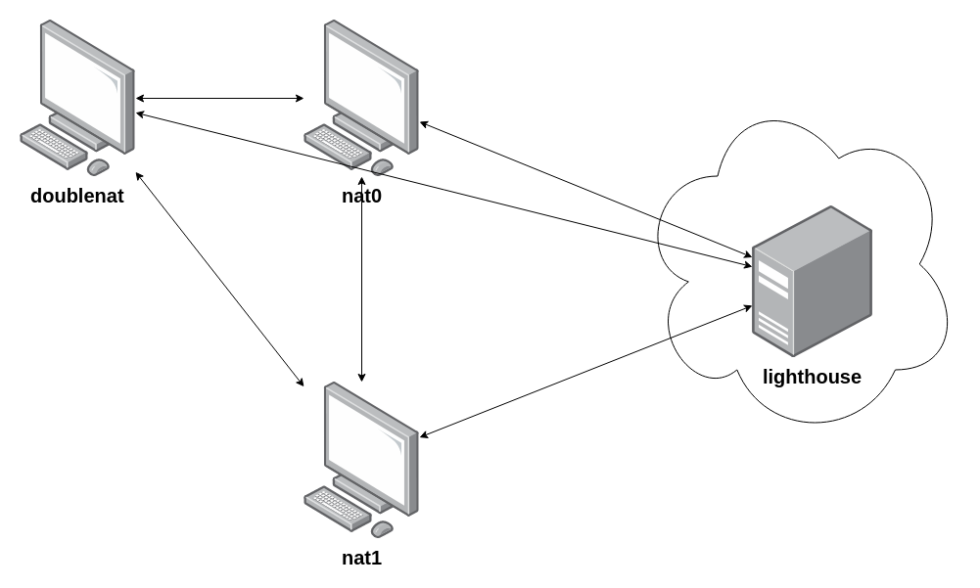 connected-980x588.png