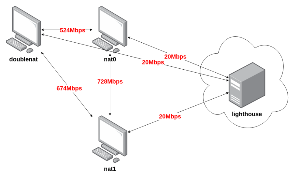 connected-1-980x588.png